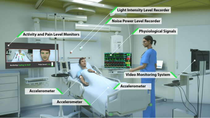 image showing depiction of a person in an icu bed with A-I monitoring systems